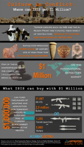 ISIS-infograph-with-Iraqi-artifacts