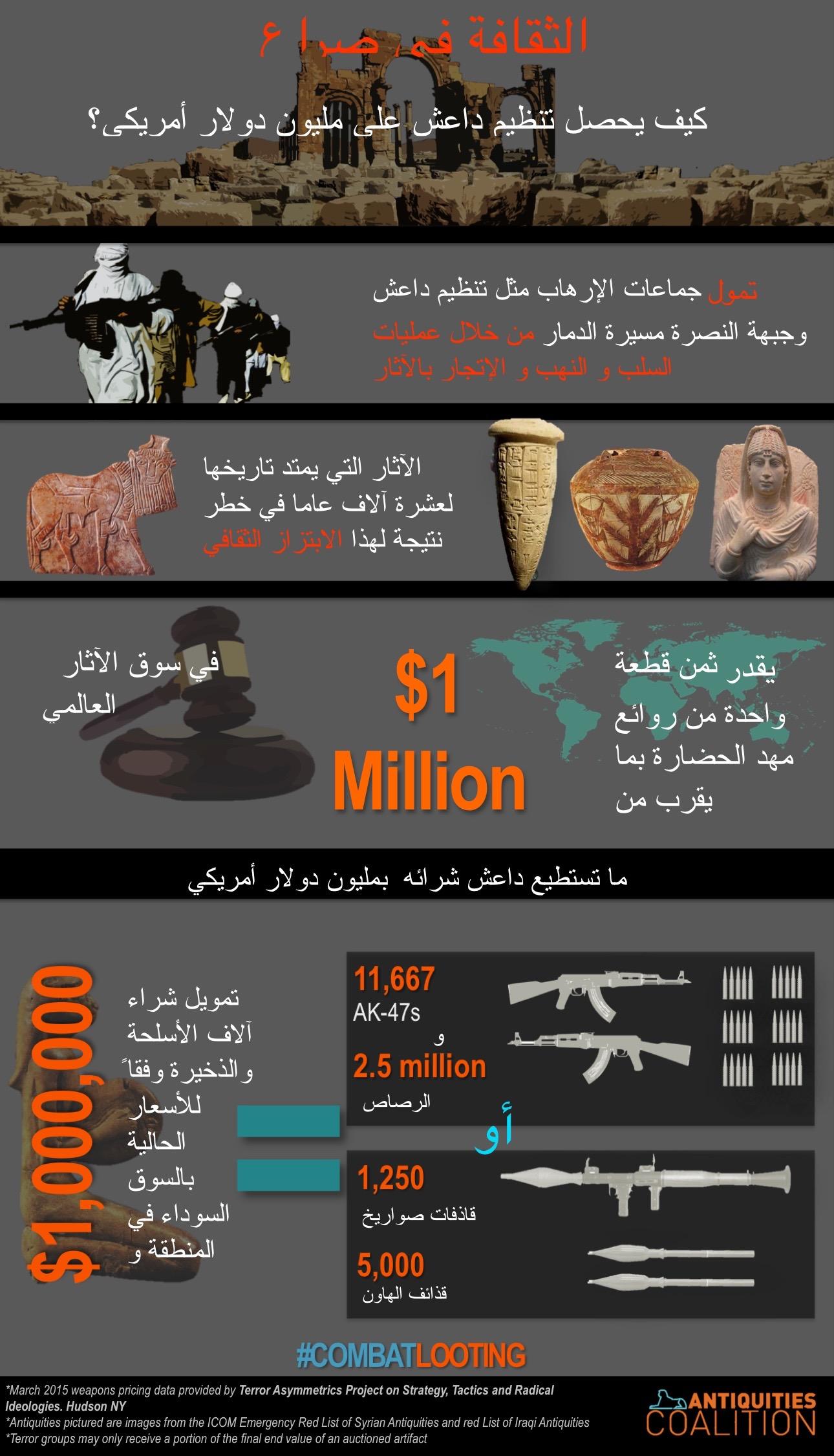 ISIS infograph - Arabic