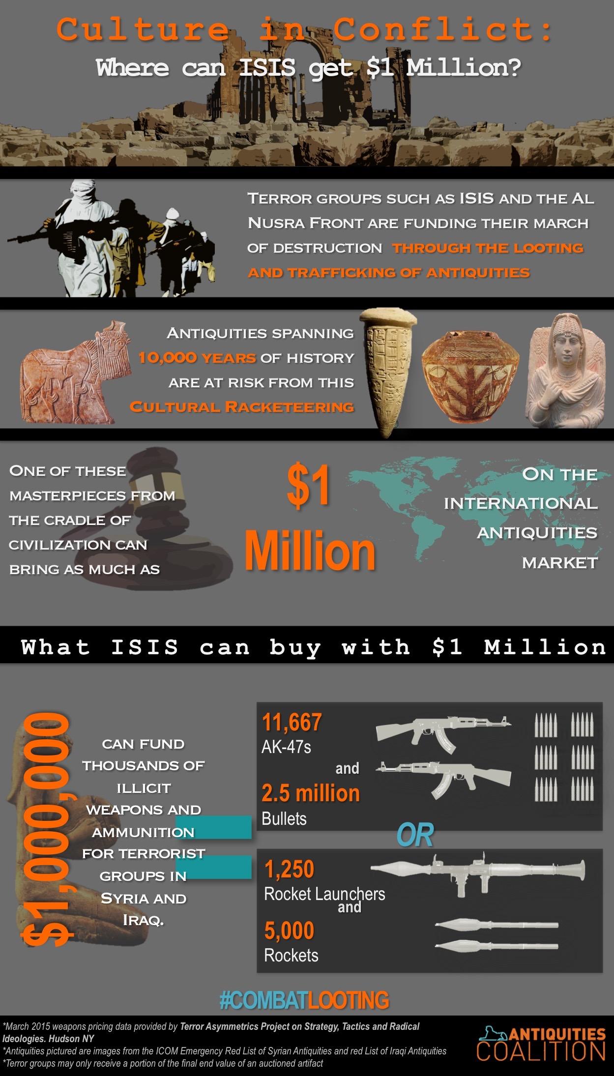 ISIS infograph - English