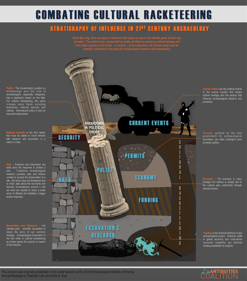 Stratigraphy of influence infograph